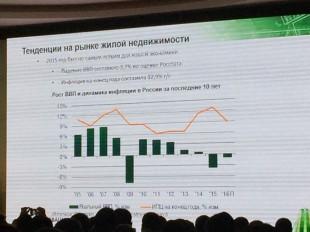 Группа компаний «Elbrus Group» приняла участие в III Всероссийской конференции «Инновации рынка недвижимости 2016»