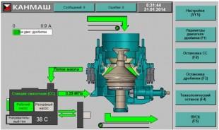 Автоматизированная система управления конусными дробилками
