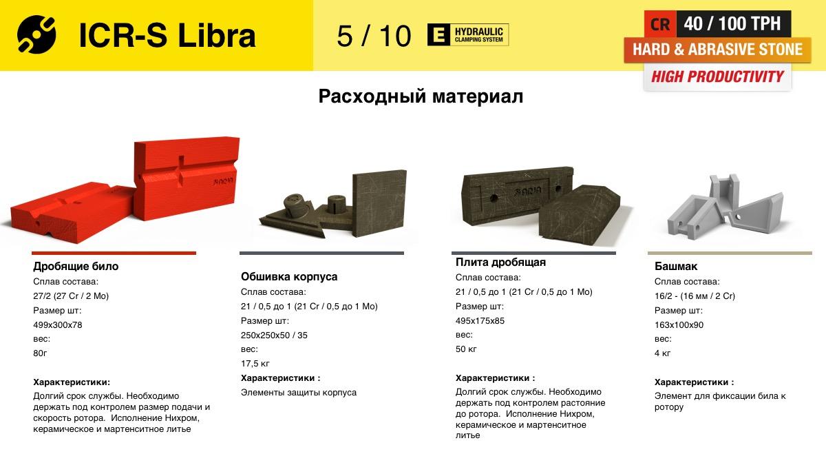 Купить роторную дробилку производительностью до 150 кг в час щековые дробилки характеристики в Краснокамск